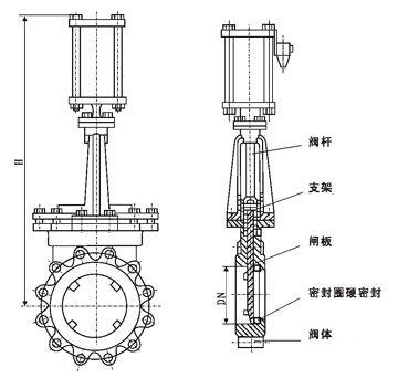 PZ673H气动刀型闸阀结构