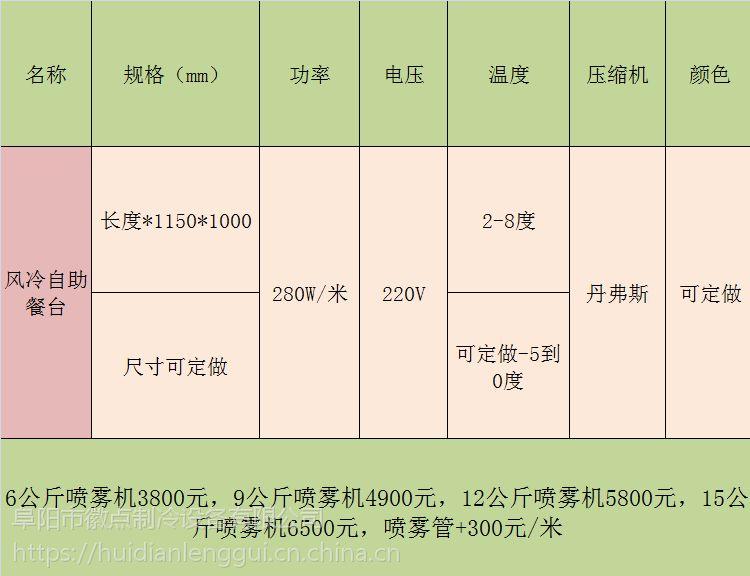 肥牛火锅店花椒v肥牛柜,三门峡菜品蔬菜冷藏柜红火锅烤肉图片