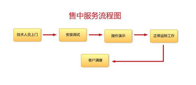 样机书打台卡立体_广州用品书割立体_深圳立展示样机价格图片