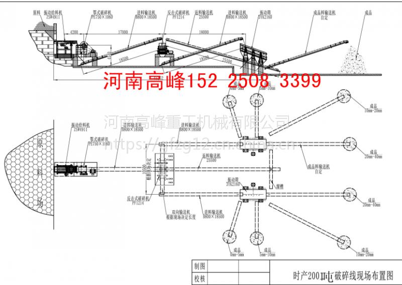 买石料生产线河南高峰|厂区附近石料生产线的用户现场!
