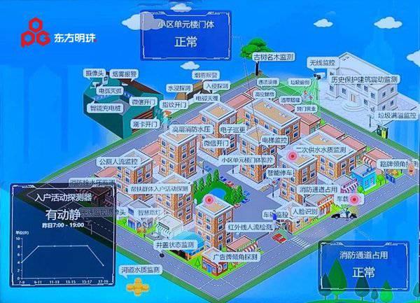 东方明珠智慧城市应用