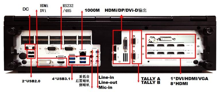 天狐威视TF-X12/900 导播一体机,高清直播导播便携一体机(图6)