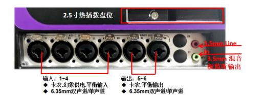 天狐威视TF-X12/900 导播一体机,高清直播导播便携一体机(图5)