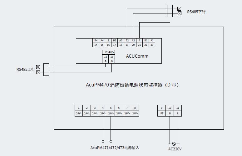 供应北京爱博精电AcuPM470D消防设备电源状态监控器,可为现场传感器供电