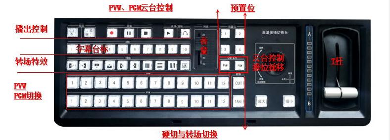 天狐威视TF-X12/900 导播一体机,高清直播导播便携一体机(图4)