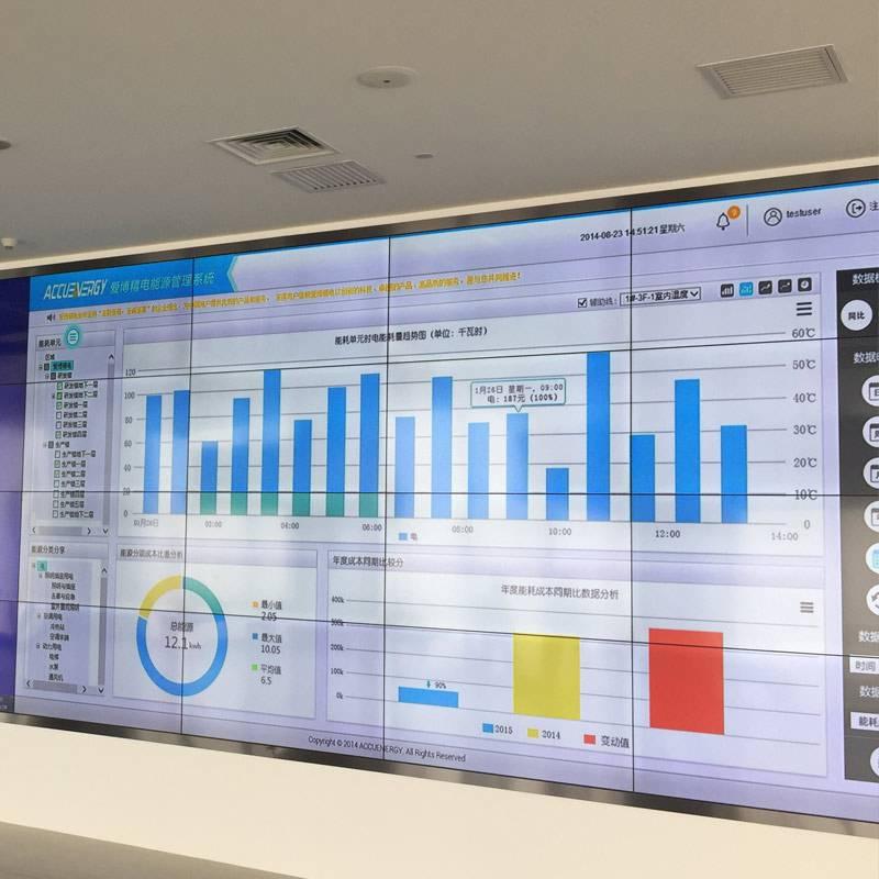 爱博精电智慧园区能源管理解决方案,发展智慧产业