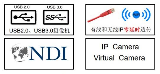 天狐威视TF-X12/900 导播一体机,高清直播导播便携一体机(图11)