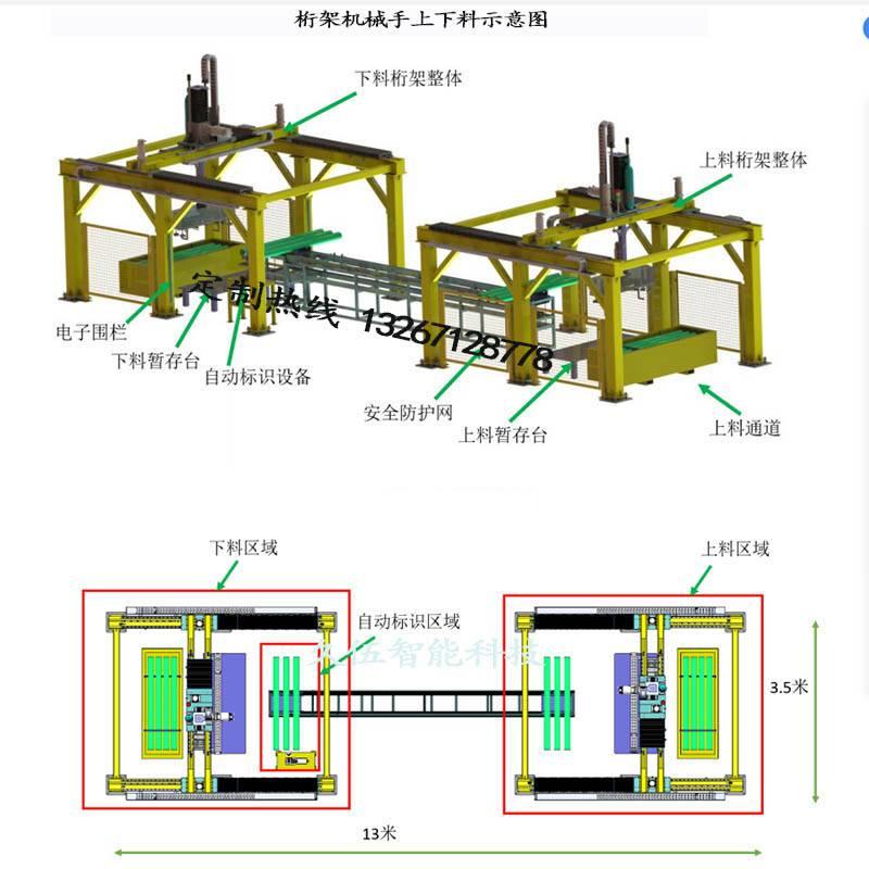 久伍桁架機械手直線模組生產線改造工業機器人機械臂傳動解決方案