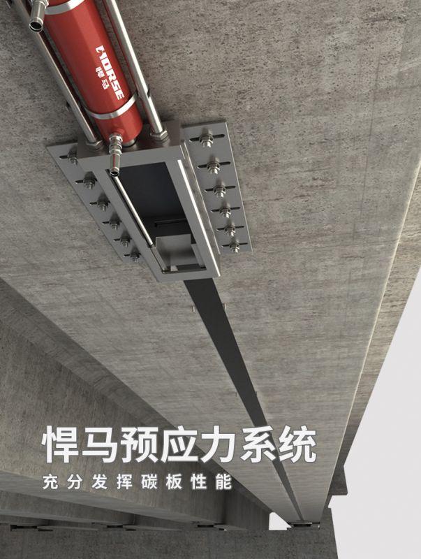 悍马预应力加固系统预应力碳板