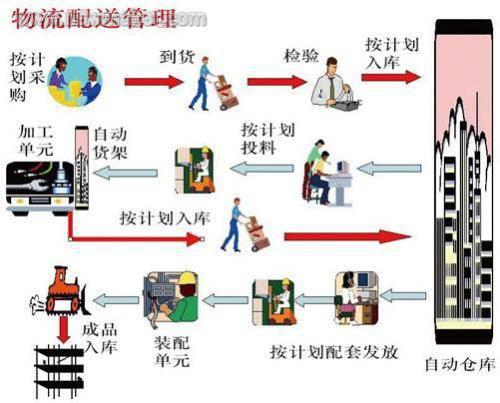 【变量合肥到1】合肥到合肥到景县货运专线 专线直达