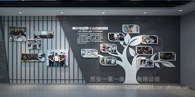 数字化反邪教教育展厅,多媒体反邪教科普教育馆 企业展厅设计怎么设计图片