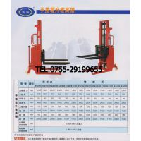 HFA-2020鸿福电升堆高车[鸿福电动堆高叉车]