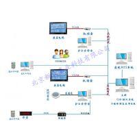 供应医院体检排队叫号管理系统