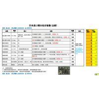 大量日本进口镜头,腾龙,精工,佳能,富士能,带自动光圈,ICR