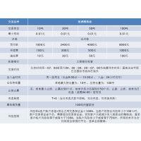 浙江旭洲国际商品交易中心官方网站