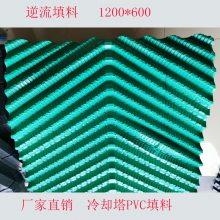 斜折波降温填料 冷却塔改性散热片1米乘0.5米高价格 华强淋水填料