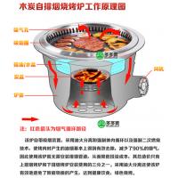 自动消烟木炭烧烤炉 韩式无烟碳烤炉 牛肉海鲜木炭烧烤炉设备 电镀工艺