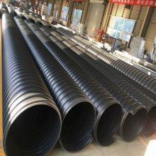 钢带增强螺旋波纹管原材料要求