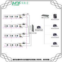 mouton 基隆智能照明专家 照明控制系统 智能酒店房控器