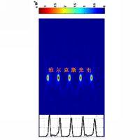 供应Holoor激光焦点控制透镜 聚焦控制衍射光学元件