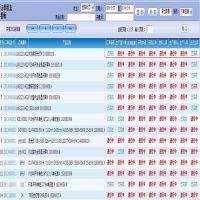 深圳中小型电机企业ERP生产管理系统软件_宏拓新EDC软件