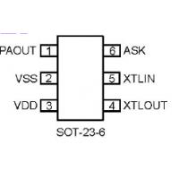SYN117 大功率远距离发射芯片 SYNOXO 射频IC SOT23-6