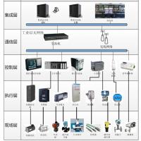 设备生产数据采集系统