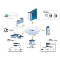 供应北京爱博精电AcuEMS 能源管理系统,用能安全和质量监视预警