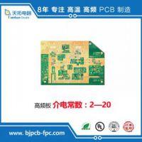 专注中高端LED铝基板,FR-4玻纤板,铜基板,快速打样低至80元。