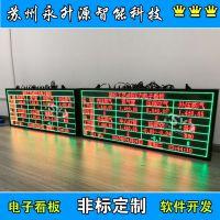 苏州永升源厂家定制180322-1SCX工业电子看板4-20mA电流显示屏RS485压缩空气压力屏