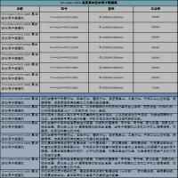 上海AG客户端  、多弧离子镀设备、镀钛机器、真空PVD涂层机械、艺延实业