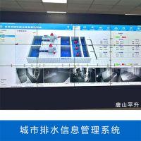 海绵城市排水管网监控系统/排水防汛调度系统