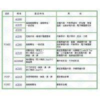 PC/ABS 台化塑胶 AC3108 防火 高冲击pc/abs 合金塑胶原料