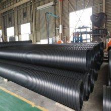 钢带增强螺旋波纹管国润新材值得信赖