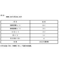 中西(LQS)烷基羟肟酸 60% 型号:TLK10-WJ库号:M302457