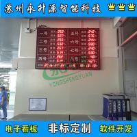 苏州永升源厂家直销 多点位湿度自动采集显示 LED显示屏 工业锅炉数据监测 管理电子看板