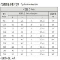 云南C型钢 厂家直销 热镀锌C型钢檀条 钢结构用材