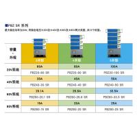 PBZ40-60BP/(CV/CC)/(±0-40V/±0-60A)/菊水智能型双极性电源