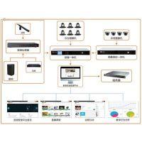 录播系统工作站配合云台摄像机录制播出解决方案