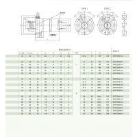 艺工牌DKFZD25-63内循环端块垫片预紧滚珠丝杠