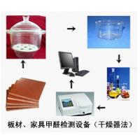 板材厂(多层板、生态板)-甲醛实验室检测设备