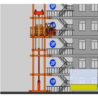 AG二八杠  液压导轨式升降机 焦作简易升降机 施工电梯 杂物货梯 0.5吨家用升降机 免费量现场