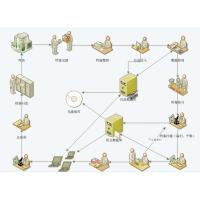 山东青岛档案整理及数字化加工服务档案数字化扫描加工涉密资质齐全