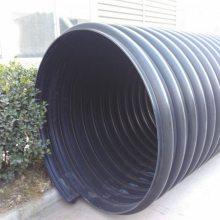 钢带增强螺旋波纹管管材走量