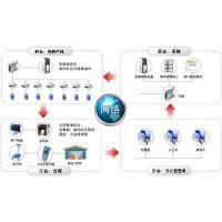 飞阳电子行业条形码仓库管理系统