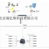 操作方法RYS-KJ699型煤矿用微震监测系统生产厂家