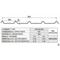 四川客户采购YX35-280-840彩钢瓦横跨几千公里前来上海新之杰验厂