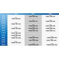 艾德克斯IT8948-600-1920高性能大功率可编程直流电子负载IT8960-600-2400