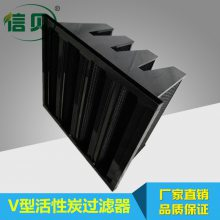 生产空气过滤器设备 除盐雾过滤器 生物废气处理过滤器 V型活性炭过滤器 可定制