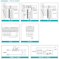 供应爱博精电Acuvim3 多功能电力分析仪表,人性化人机界面